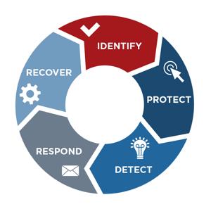 img-cyber-steps